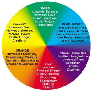 colour psychology Green Cobalta